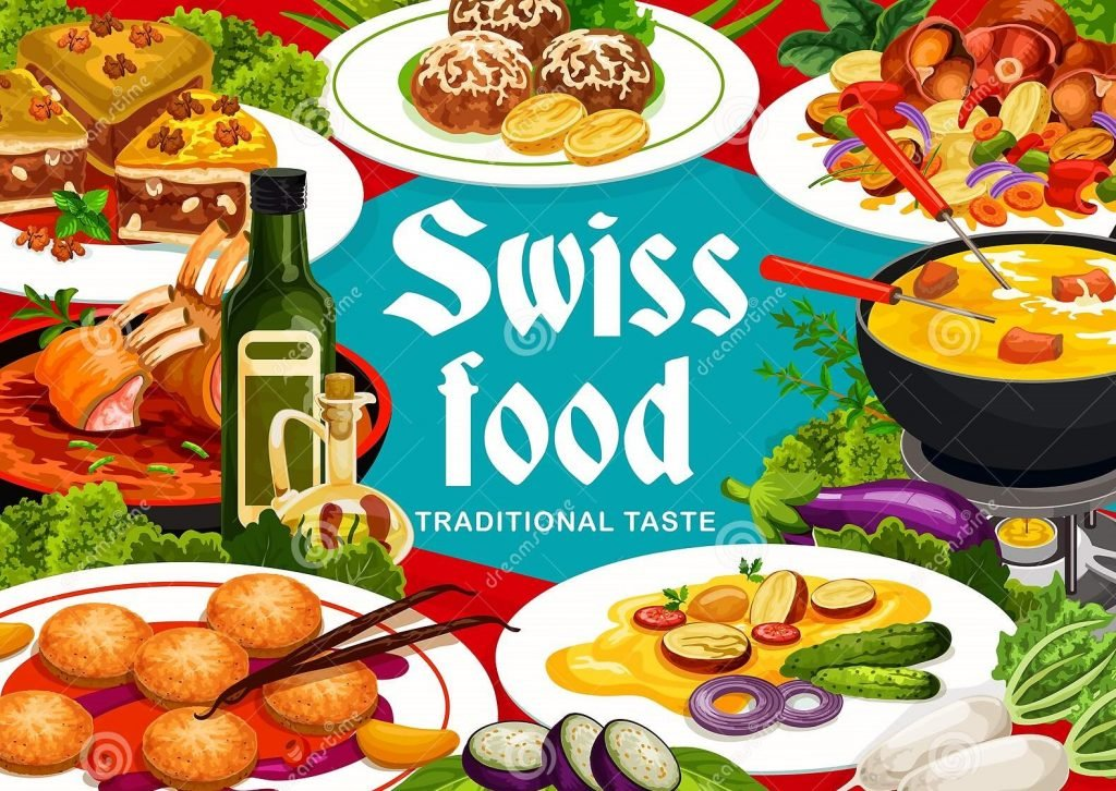 RGX – Swiss Food – Market study